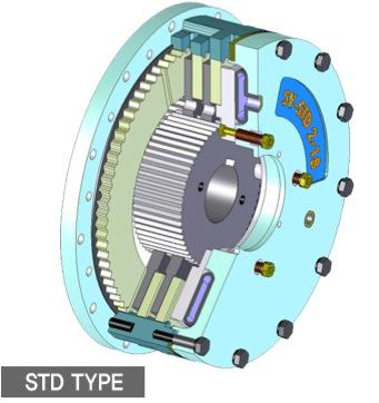 Clutches and Brakes Disc type